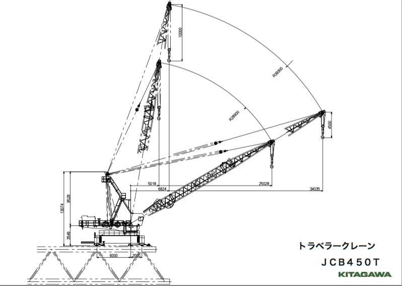 JCB450T