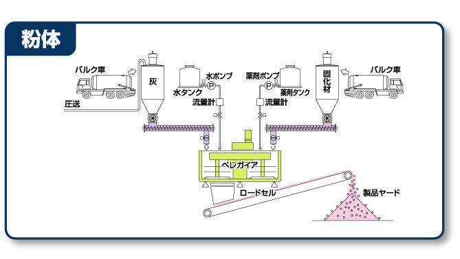 http://prod.kiw.co.jp/eco/relation/item/flow1_l.jpg