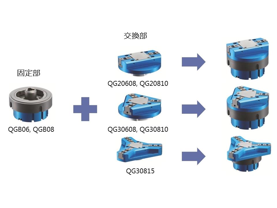 QGBシリーズ