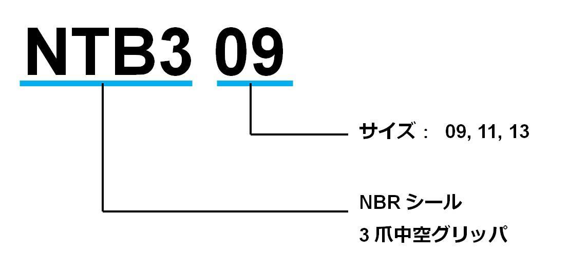 NTB3シリーズ