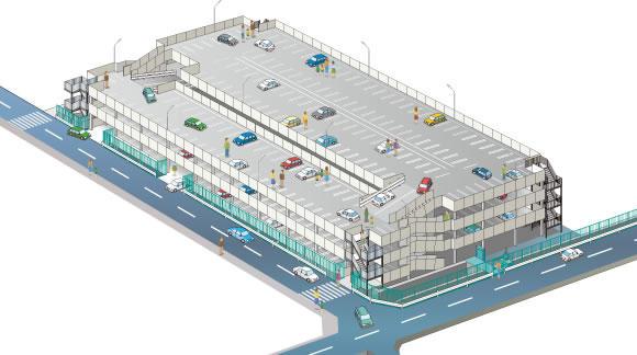 駐車場の付帯設備について